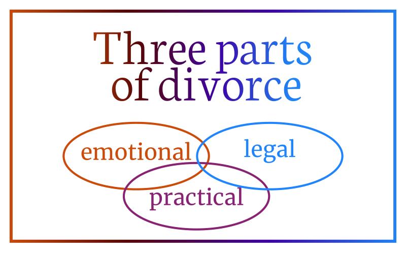 Divorce In Three Parts